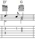 Alternative Guitar Notations - Chords (top) stave notation (middle) and tablature (bottom)